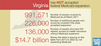 Virginia by Healthinsurance Org Virginia And The Aca U0027s Medicaid Expansion