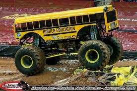 monster truck jam charlotte nc image 03hkuhgjg3 jpg monster trucks wiki fandom powered by wikia
