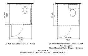 Closet Door Opening Size Toilet Closet Door Size Image Bathroom 2017
