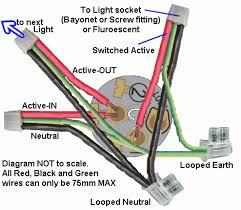 light bayonet wiring diagram australia tamahuproject org
