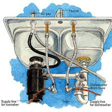 installing kitchen sink faucet installing kitchen sink drain stunning kitchen sink drain