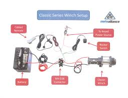 winch remote control wiring diagram and strap for atv plow unusual