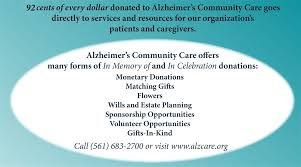 Gifts By Mail Ways To Give Alzheimer U0027s Community Care