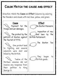 causes of the american revolution facts u0026 worksheets for kids