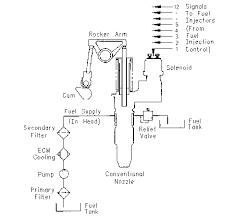 cat 3406 wiring diagram free download schematic wiring diagram