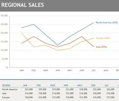 Sales Chart Excel Template Regional Sales Chart My Excel Templates