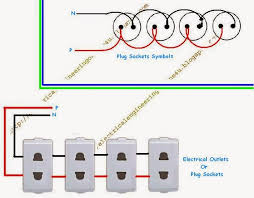 electrical outlet wiring diagram symbol