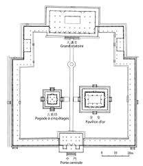 jusqu タ quel age le siege auto itō chūta et étude architecturale du hōryūji 1893 comment et