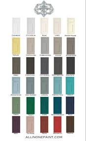 kitchen cabinet colors in 2021 all in one paint 2021 color card best kitchen cabinet paint