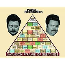 amazon com parks and recreation swanson pyramid of greatness
