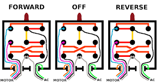 help please wiring the switch to the motor archive practical