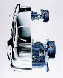 1993 porsche 911 turbo 1993 porsche 911 turbo 3 6 coupé porsche supercars net
