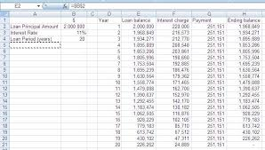 Mortgage Calculator Amortization Table by Home Mortgage Amortization Schedule Excel Blackburn Investments
