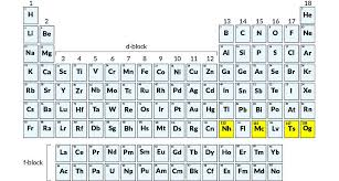 xe on the periodic table the four newest elements on the periodic table get names chemistry