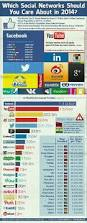 5 7 Billion by 154 Best Infographics Images On Pinterest Infographics Digital
