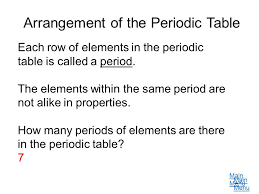 How Many Periods On The Periodic Table Atomic Theory And The Periodic Table Ppt Download