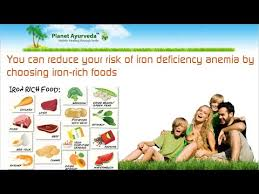 iron rich foods for people with anemia iron deficiency youtube