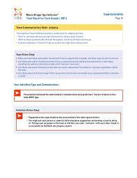 mbti team facilitator report