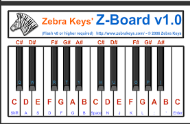 keyboard chords tutorial for beginners piano ballad style learning piano online