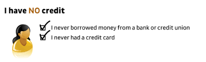 No Credit Business Credit Card Your Credit History Consumer Gov