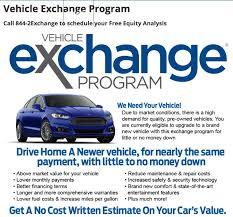 Estimate Your Car Value by Villa Ford Villaford