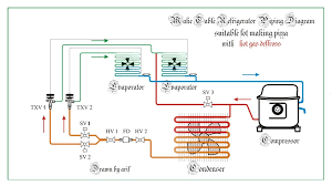 cassette ac wiring diagram diagram wiring diagrams for diy car