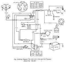 john deere 318 ignition switch wiring diagram john wiring