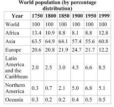 a of slavery in modern america the atlantic holocaust transatlantic trade the largest forced