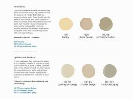 interior paint colors to sell your home interior design