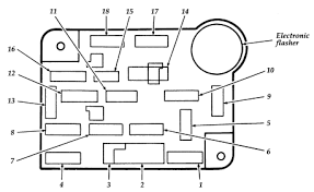 2001 ford mustang fuse box 2001 ford econoline 250 fuse box diagram ford fuse box diagram