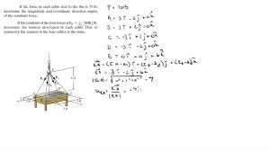 find the resultant force by symmetry