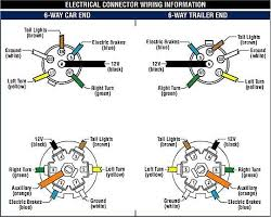 how to wire up electric trailer brakes it still runs your