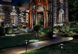 Brightest Solar Landscape Lighting - living room landscape lighting ideas regarding new residence flood