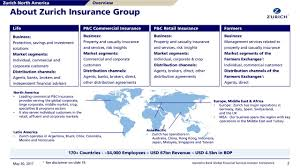 zurich insurance group zfsvf presents at deutsche bank global