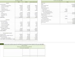 Indirect Flow Statement Excel Template Review The 20xx Financial Statements For S Fas Chegg Com