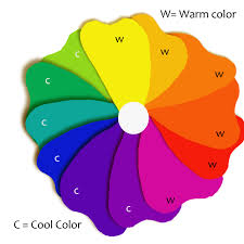 Warm Colors 7th Grade Exploratory Art Warm And Cool Color Monograms Lessons