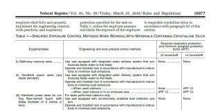 osha silica rule table 1 silica dust knowledge center hilti usa