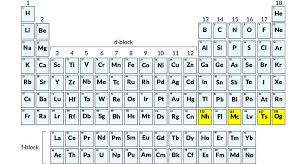 Ni On The Periodic Table Moscovium Hashtag On Twitter