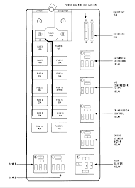 1997 dodge ram 1500 fuse box wiring diagrams