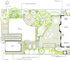backyard plan landscape plans backyard landscape plan cultivate your own rock