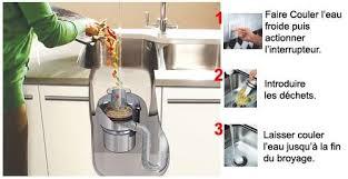 broyeur d evier pour cuisine optimum ds equipements pour chr et services de maintenance
