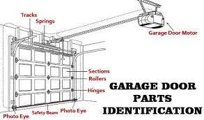100 garage door sensor wiring diagram have a 3 4 hp sears