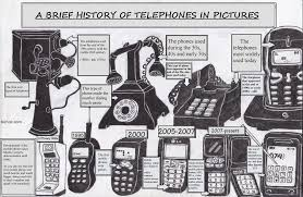 history of telephone behind the history of telephone behind history