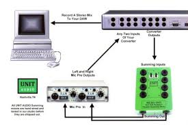 studio hub wiring diagram gem wiring diagrams u2022 edmiracle co