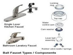 kitchen faucet is leaking picture kitchen faucet repair parts decor trends how to
