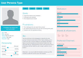 User Story Card Template Xtensio How To Create A User Persona