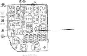 wiring diagram 1996 jeep grand cherokee fuse panel diagram 2011