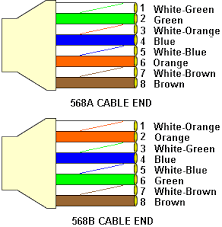 clipsal rj45 wiring diagram wiring diagram