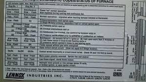 york furnace red light blinking york furnace red light blinking name carrier induced draft views