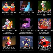 Alignment System Meme - 10 best alignment charts the mary sue